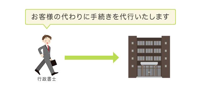 daikousinsei
