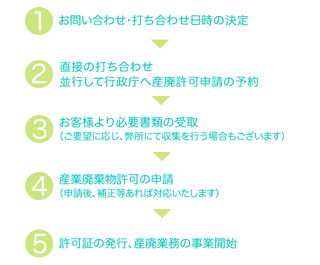 nagare_sanpai